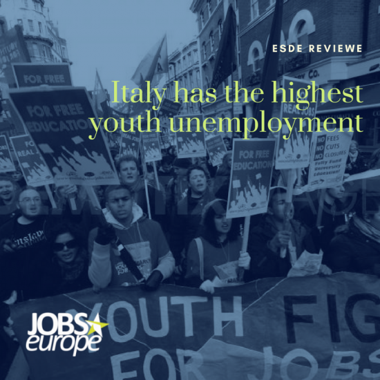 Italy has the highest youth unemployment